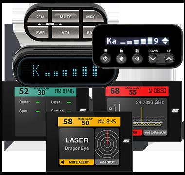 Laser Radar Detector Display